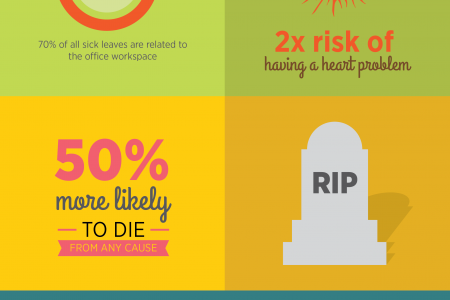 Better Bodies At Work Infographic