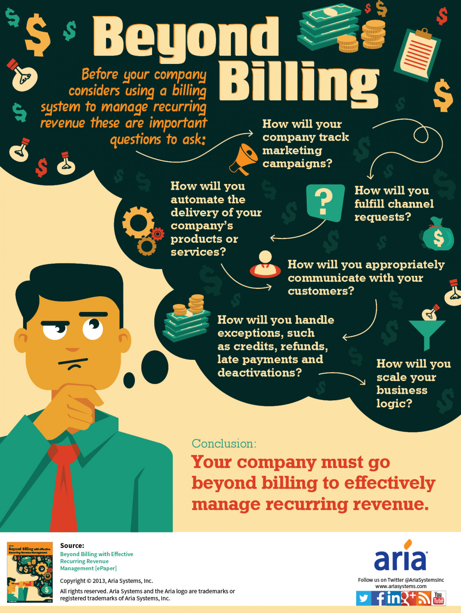 Beyond Billing - 6 Questions to Ask Infographic