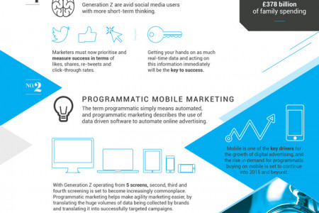 Beyond Facebook - Marketing To A New Generation Infographic