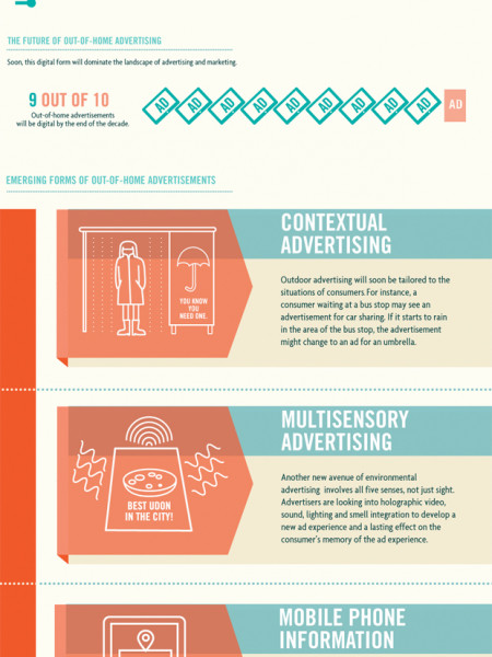 Beyond the Billboard  Infographic