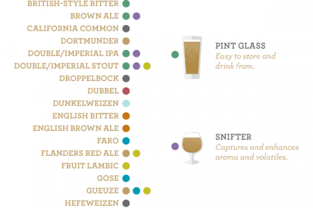Beyond the Pint Glass Infographic