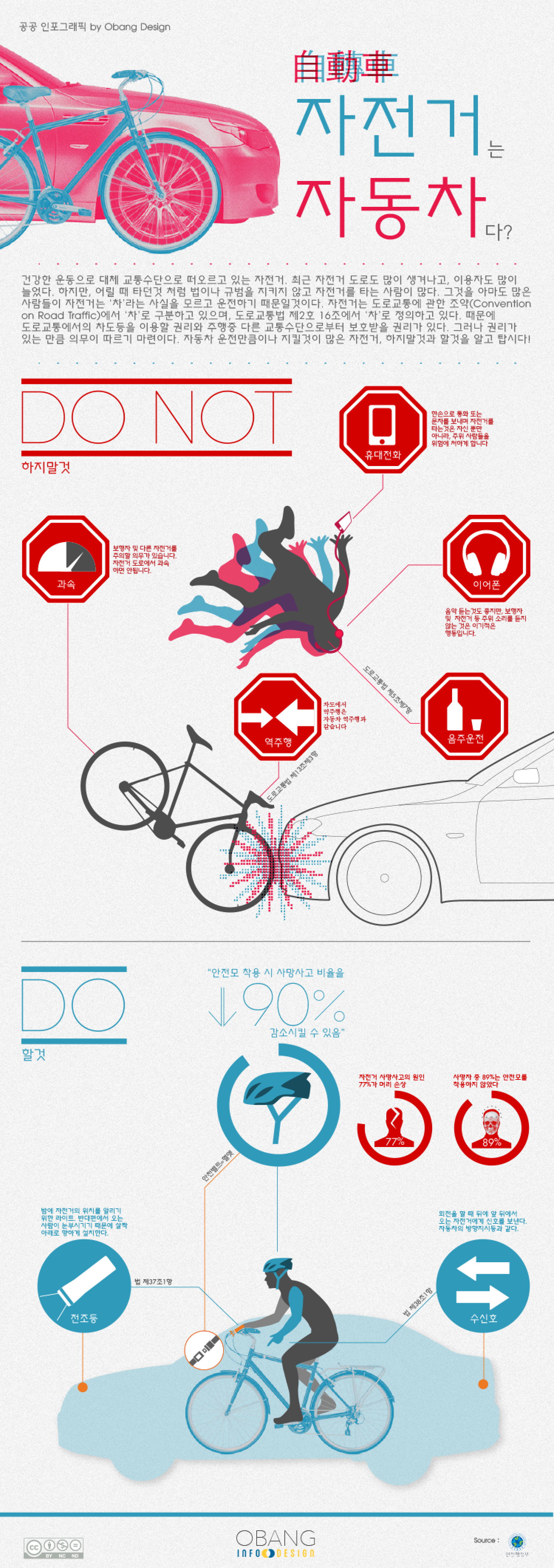 Bicycle is a Car? Infographic