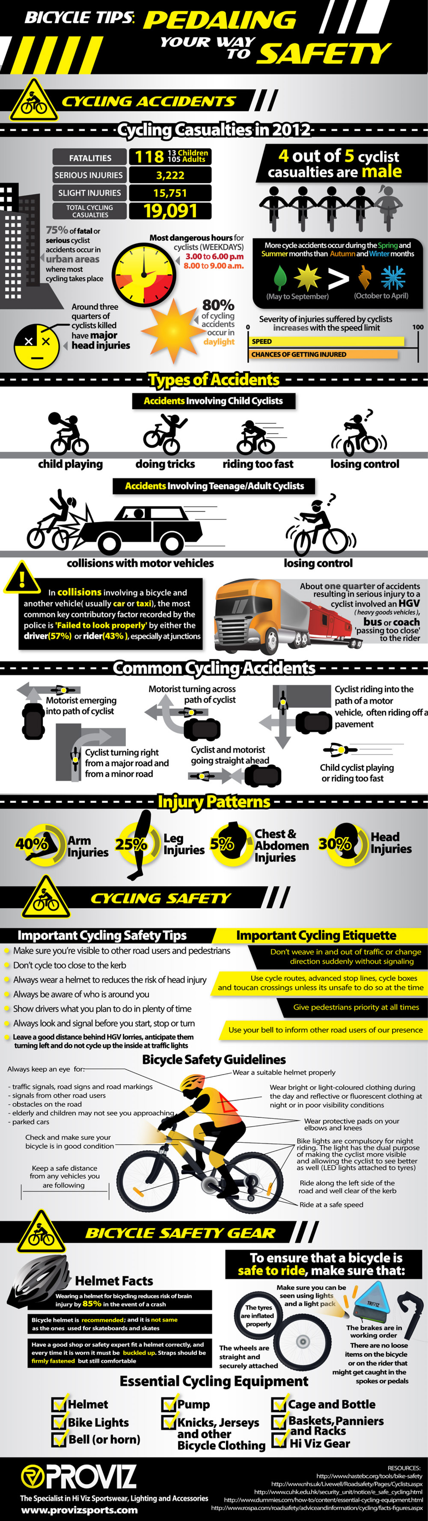 Bicycle Tips: Pedaling Your Way to Safety Infographic