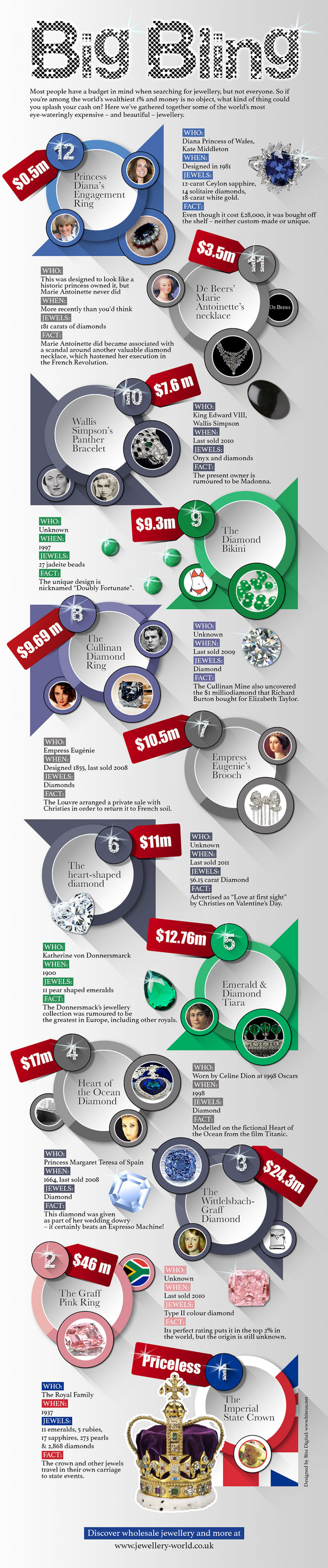 Big Bling: The world's most expensive jewellery Infographic