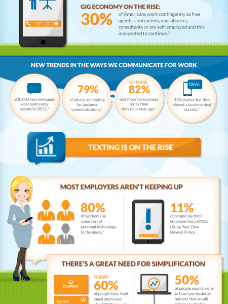 Big Changes in Business Communication Infographic