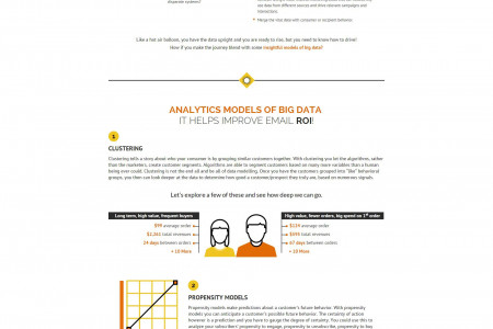 Big Data: Unveiling opportunities in Email Marketing Infographic
