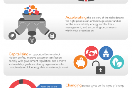 Big Energy Data = Big Opportunity Infographic