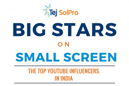 Big Stars on Small Screen : YouTube Influencers of India Infographic