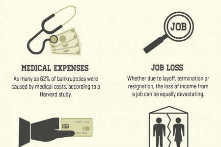 Biggest Bankruptcy Fails Infographic