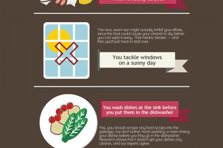 Biggest House Cleaning Blunders Infographic