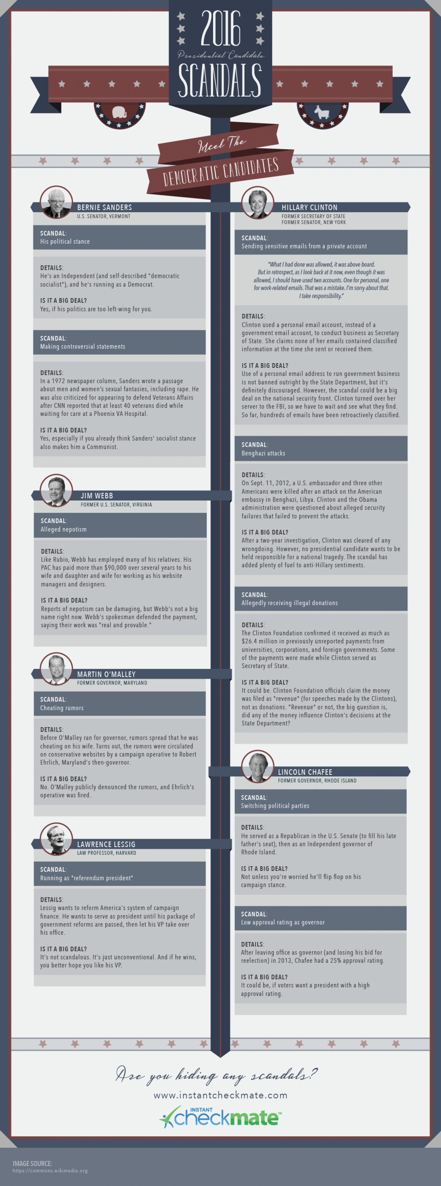 Biggest Scandals Of The 2016 Democratic Presidential Candidates Infographic