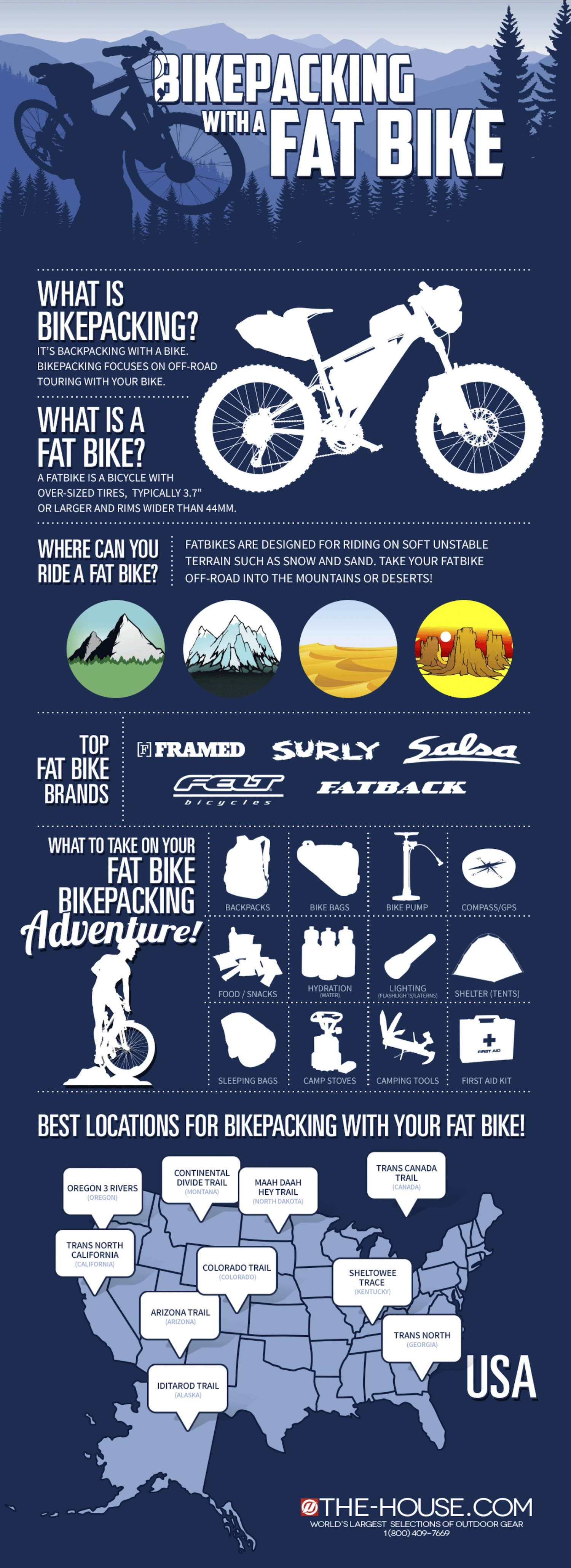 Bikepacking with a Fat Bike Infographic