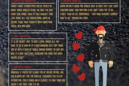 Biker Next. Take your heart for a ride Infographic