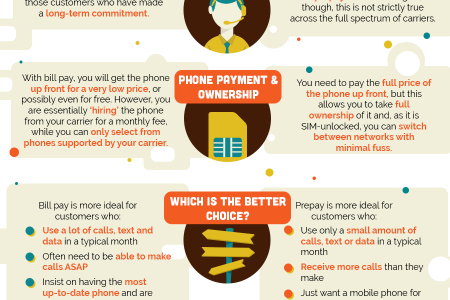 Bill Pay or Prepay? Find out which plan is better for you (Visual asset) Infographic