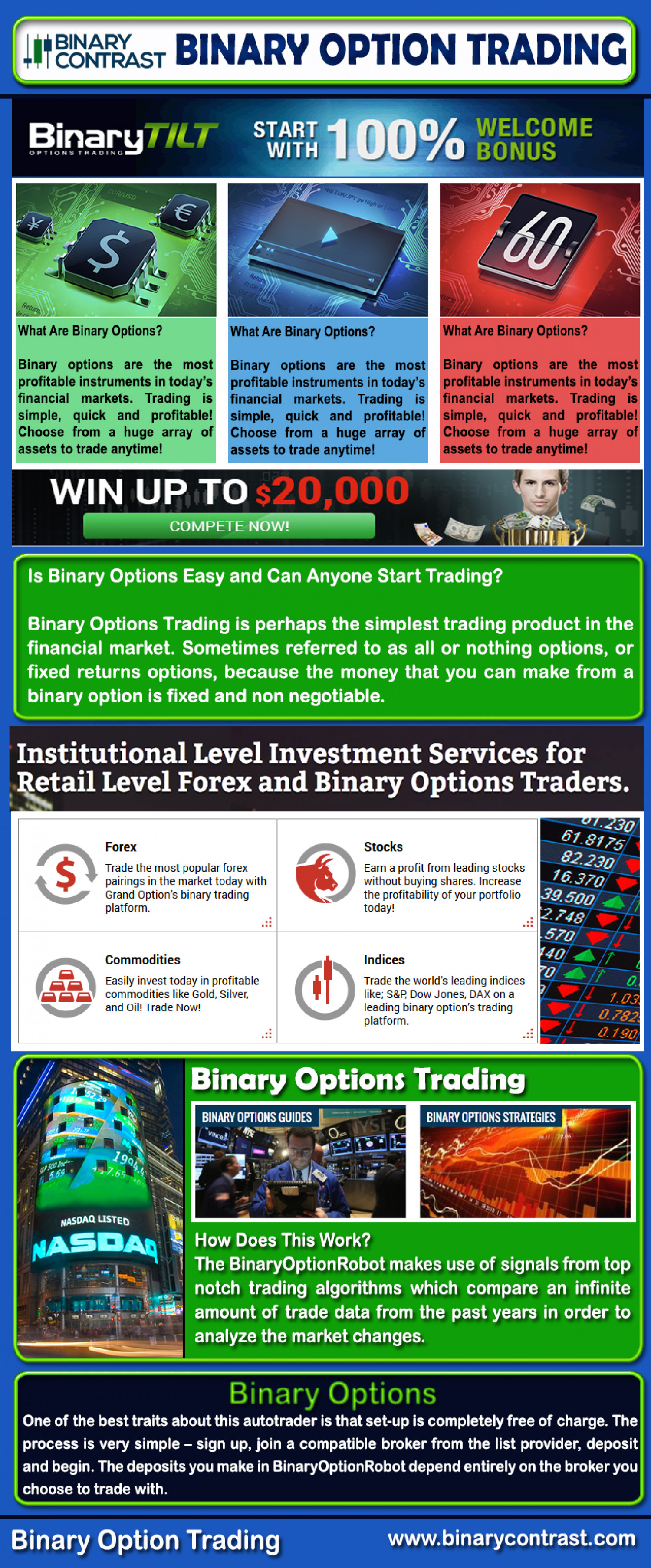 Live binary option trading
