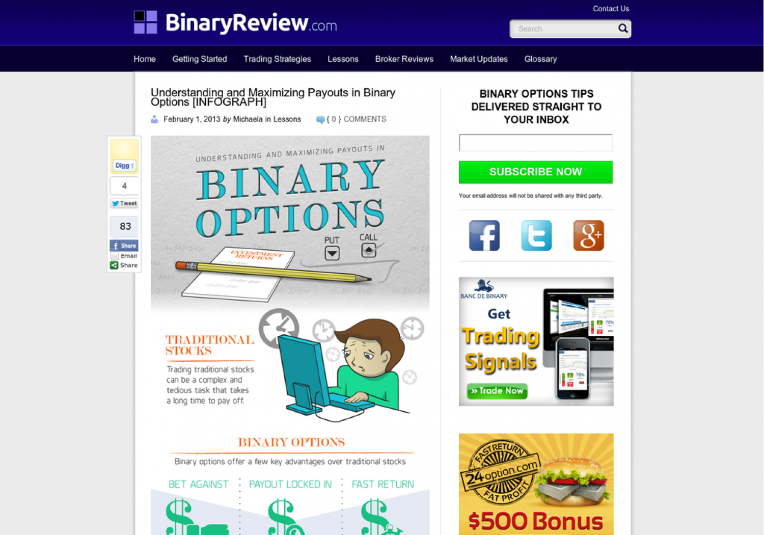 Binary options options