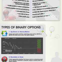 Binary options explanation