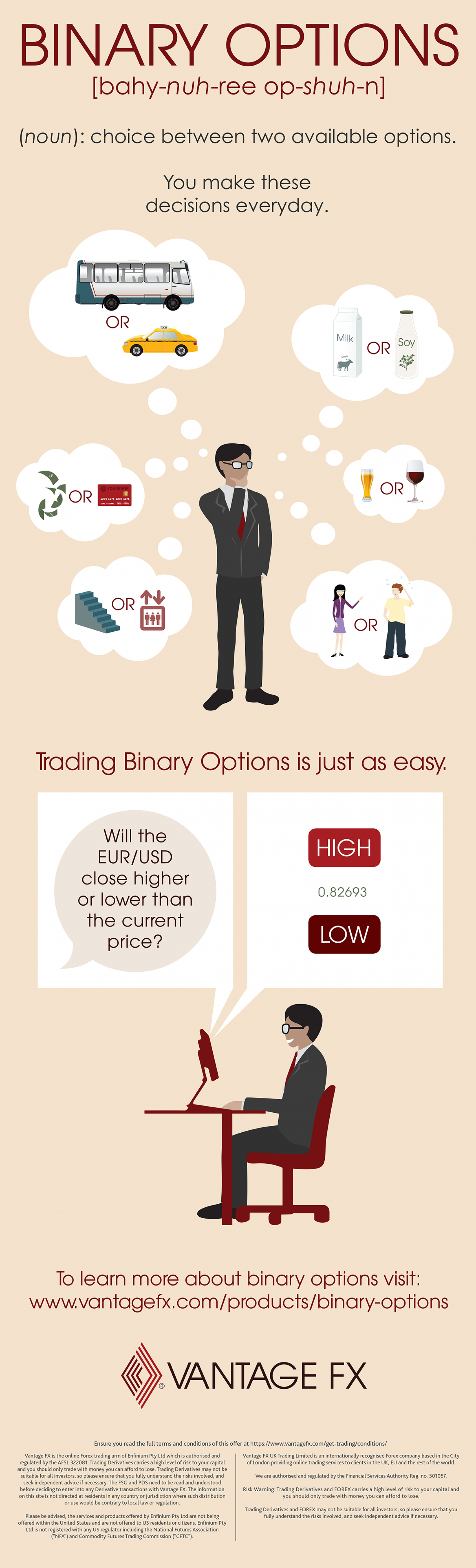 Why use binary options