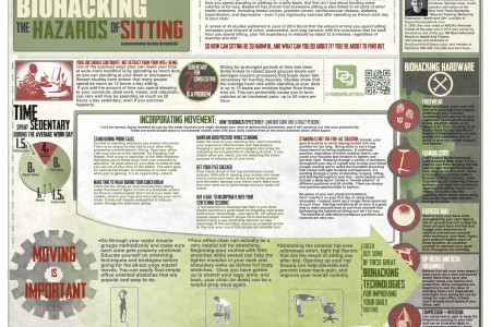 BIOHACKING THE HAZARDS OF SITTING Infographic