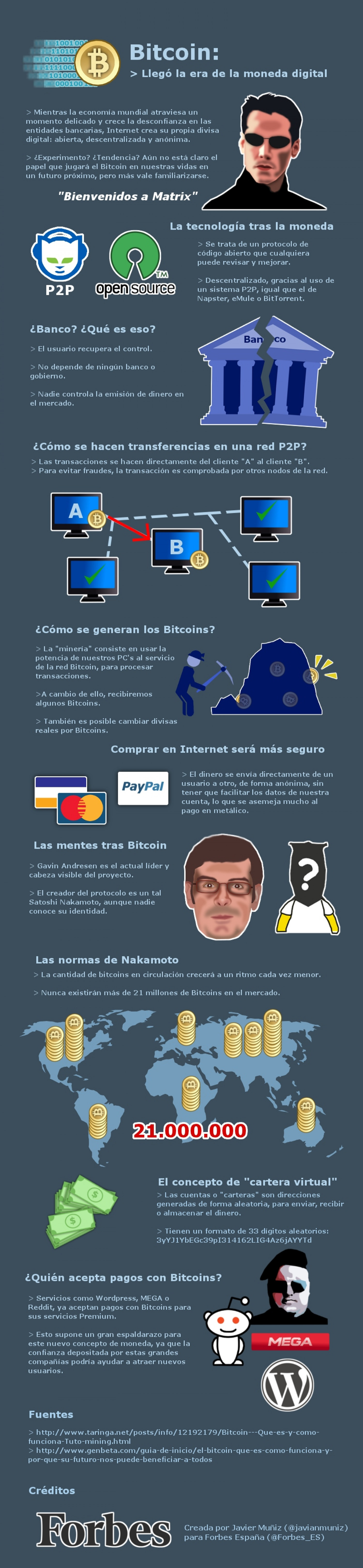 Bitcoin: llegó la era de la moneda digital Infographic