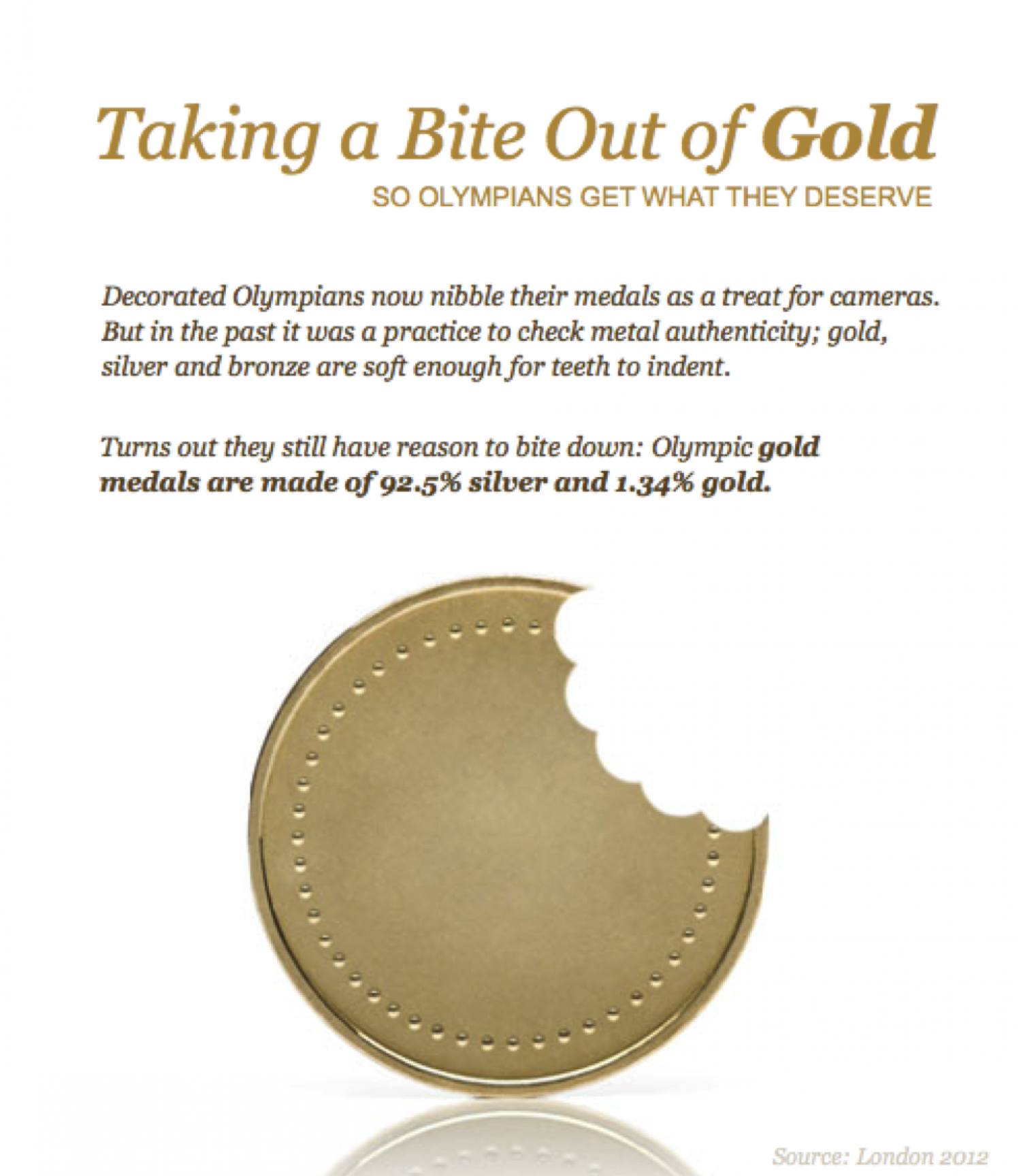Biting Gold Infographic