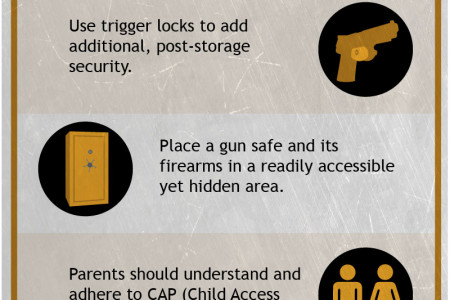 Biting the Bullet: In-Home Gun Safety Essentials   Infographic