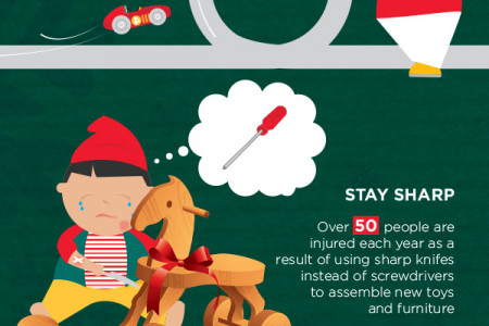 Bizarre Christmas Injuries Infographic