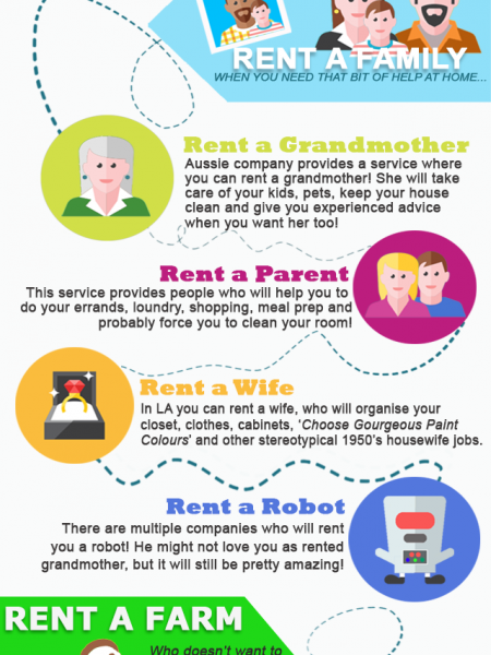 Bizarre Things To Rent Infographic