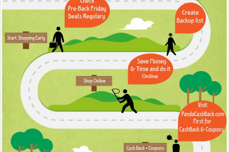 Black Friday & Cyber Monday Survival Guide Infographic