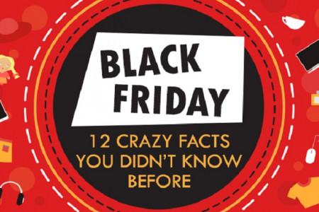 Black Friday: 12 Crazy Facts You Didn't Know Before Infographic