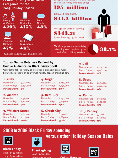 Black Friday and Savings  Infographic