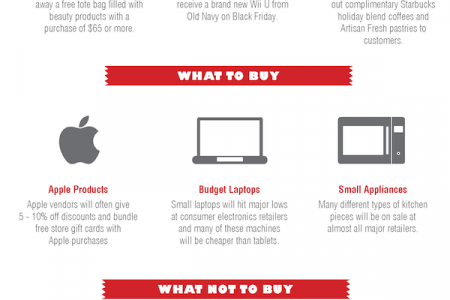 Black Friday: Shopping Cheat Sheet Infographic