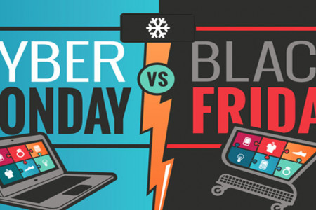 Black Friday vs. Cyber Monday: What the Difference? Infographic
