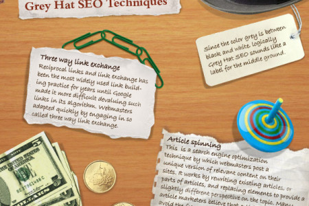 Black Hat Vs White Hat SEO Infographic
