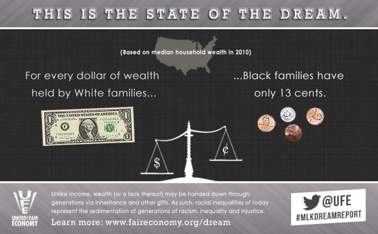 Black Wealth vs. White Wealth Infographic