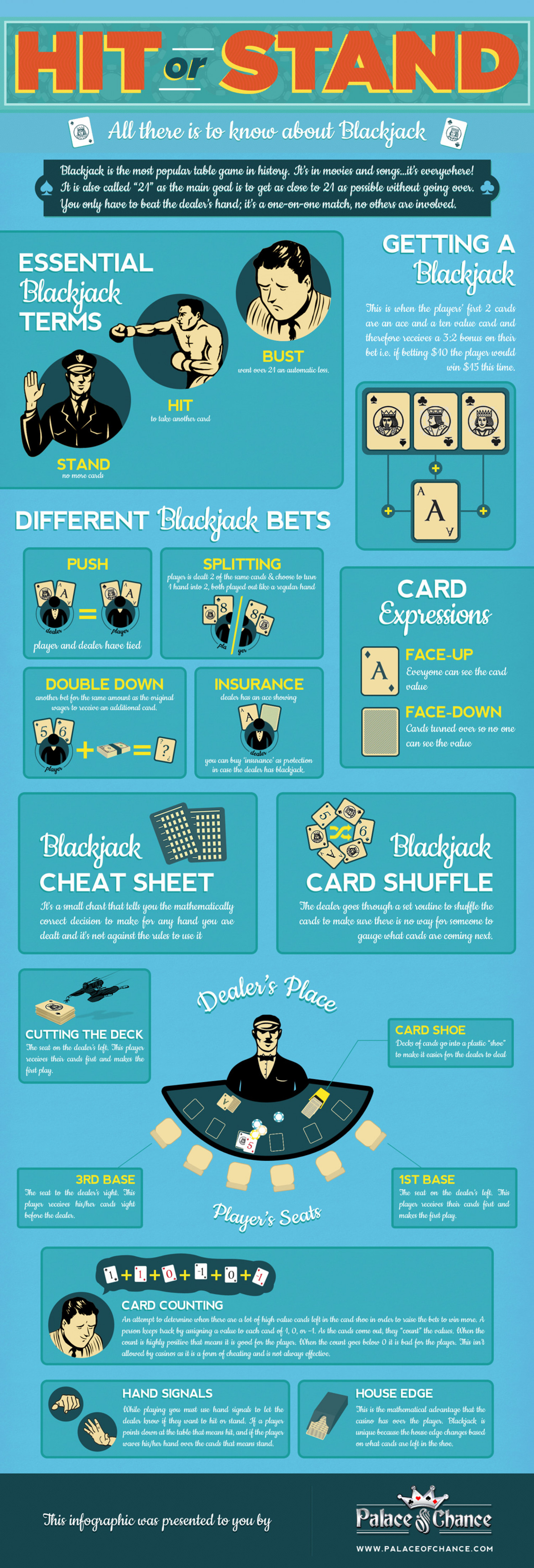 Blackjack: Hit or Stand? Infographic
