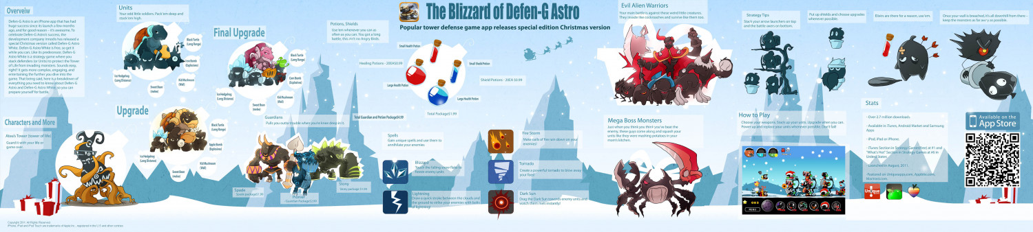 Blizzard of Defen-G Astro Infographic