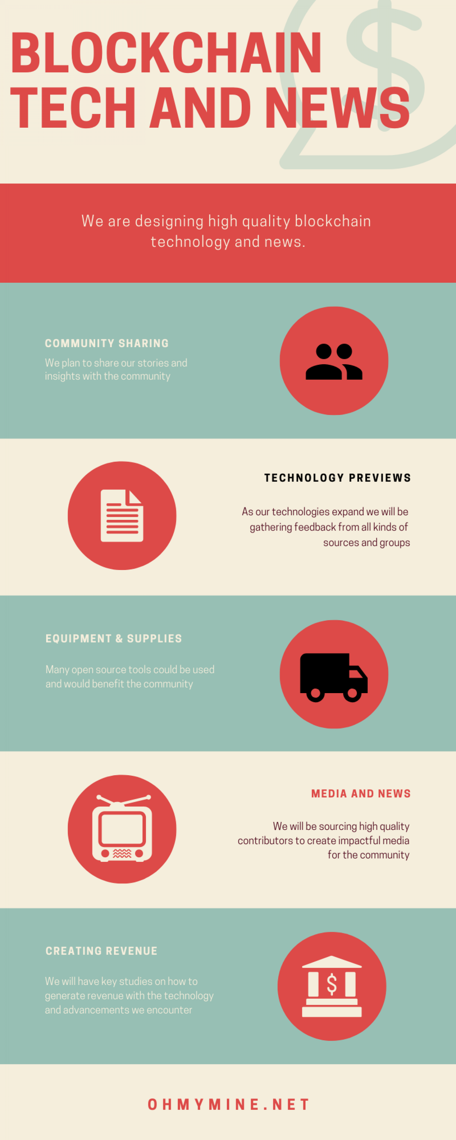 Blockchain Technology and News Infographic