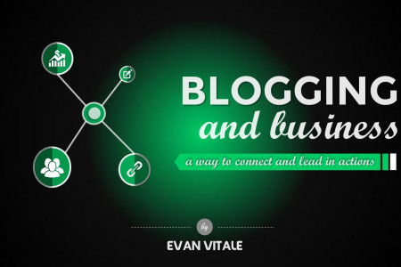 Blogging and business Infographic
