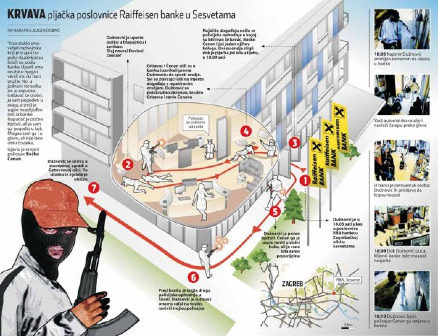 Bloody bank robbery Infographic