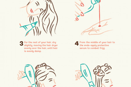 Blow Them Away: How to Perfect The Blow Out Infographic