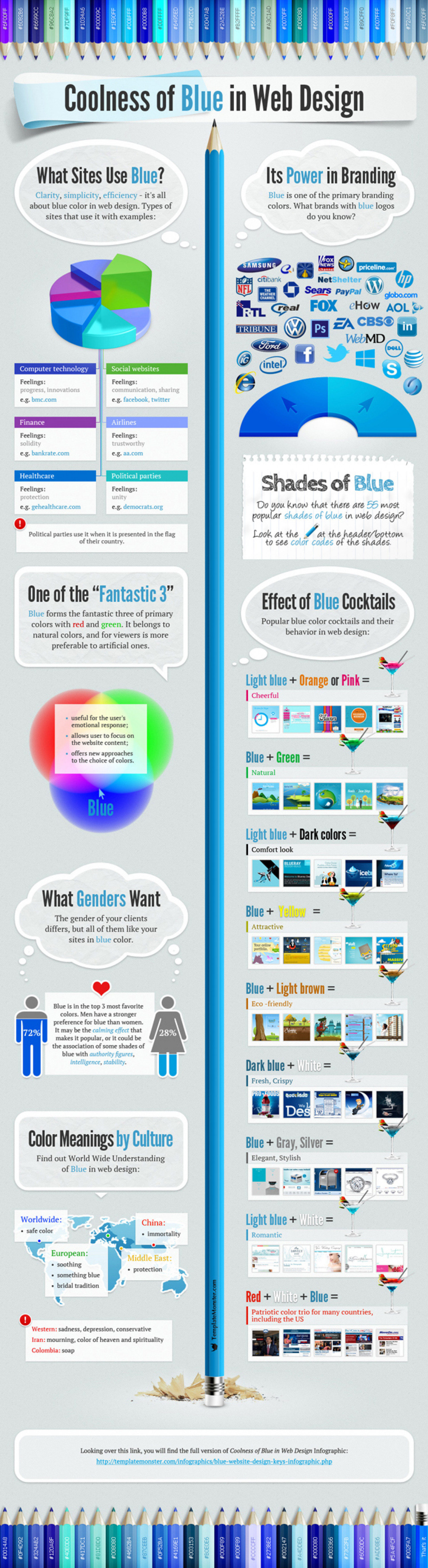 Blue Is Dominating The Web Infographic