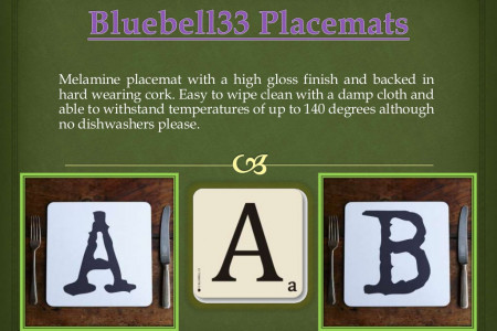 Bluebell33 Placemats Infographic