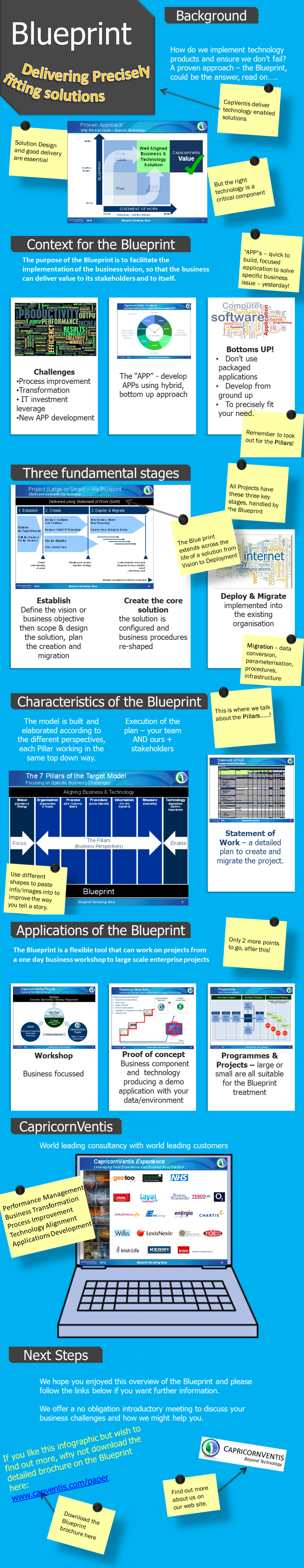 Blueprint Approach Infographic