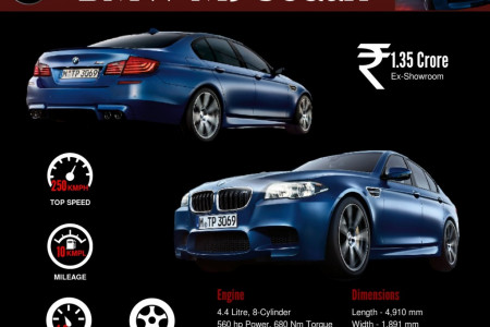 BMW M5 Sedan Specifications and Price Infographic Infographic