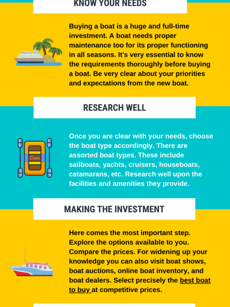Boat Buyer's Guide: Essential Tips to Consider Before Buying a Boat  Infographic