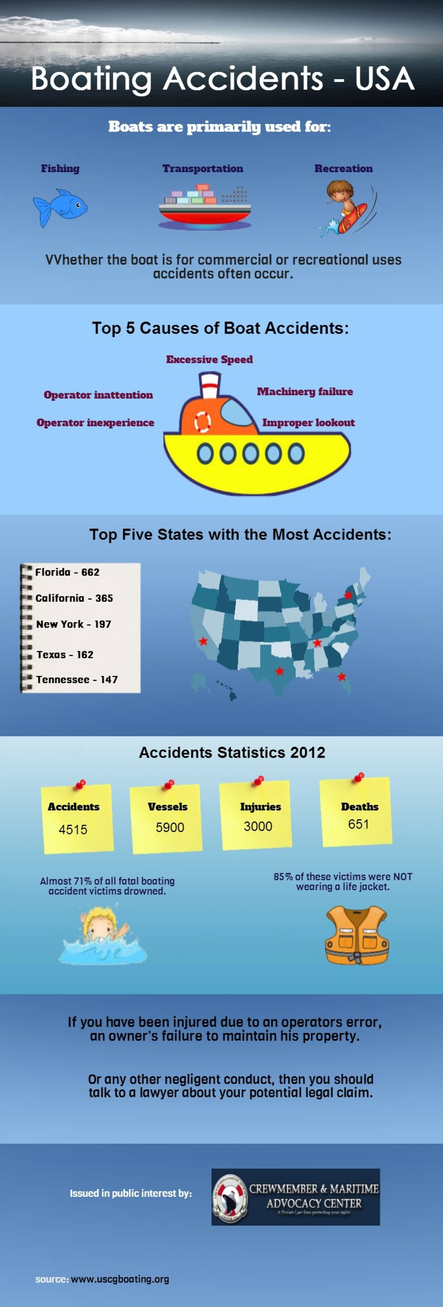 Boating Accidents - USA Infographic