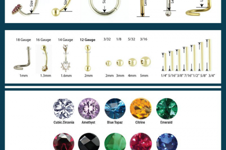 Body Jewelry Size Chart Infographic
