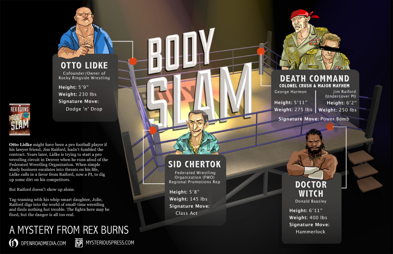 Body Slam: The infographic Infographic