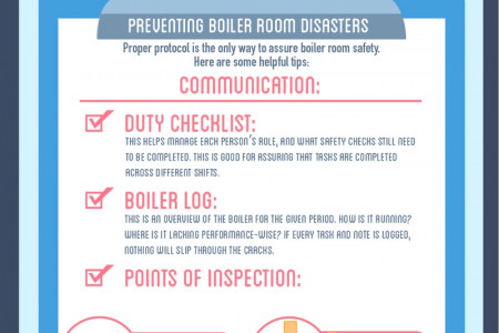 Boiler Room Safety Infographic
